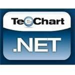 Teechart For .net With Sourcode 1  Year Subscription Renewal Single User