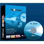 Teechart For .net + 1 Year Subcription 5 User