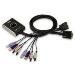 DVI KVM Switch 2-port USB 2.0